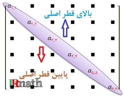 قطر اصلی ماتریس را به دو بخش بالا و پایین تقسیم می کند. [ریاضیات ایران]