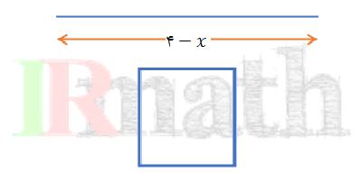 تصویر دوم مثال دوم در تعریف ضابطه تابع در سایت ریاضیات ایران