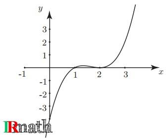 تعریف رابطه و تابع در سایت ریاضیات ایران