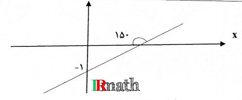 تصویر سوال شماره هفت ریاضی پایه دهم دبیرستان دخترانه شهید بهشتی تهران 13951011 در سایت ریاضیات ایران